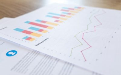 Business Intelligence is Only as Smart as the Available Report